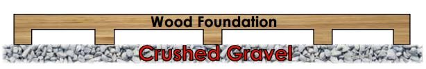 Wood Foundation