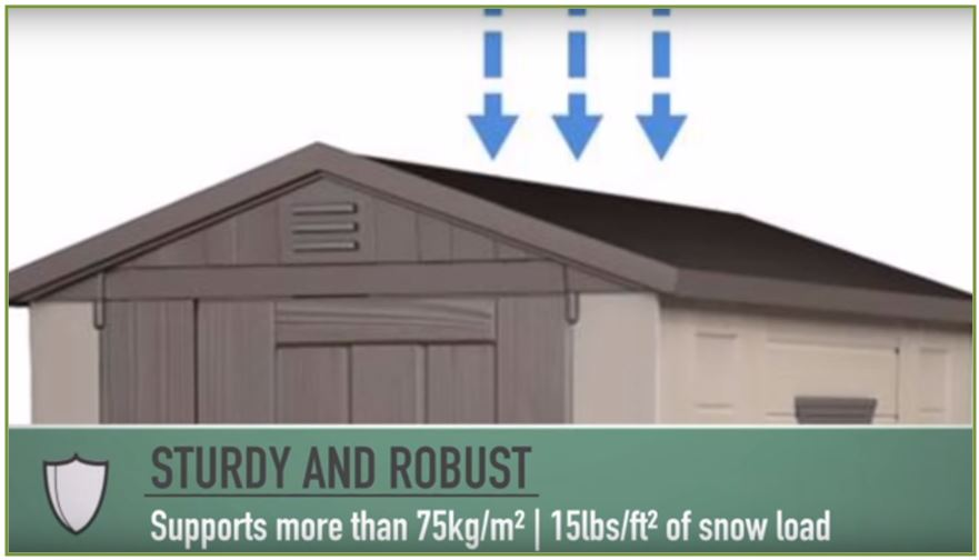 Keter 6 215 4 Roof Weather Resistant Sheds