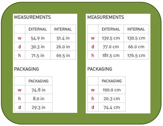 Measurements of the Keter High Store