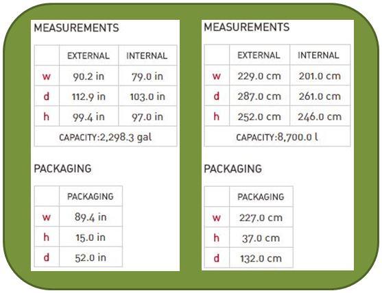 Keter Fusion 759 Measurements