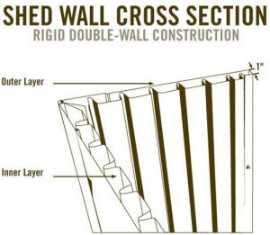 Lifetime's 8 ft x 15 ft Wall Conformation