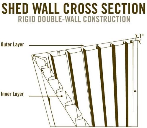 Lifetime's 8 ft x 10 ft Wall Conformation