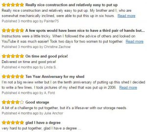 Feedback From Reviews