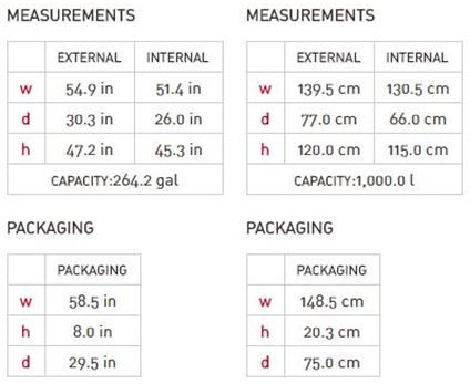 Keter Patio-Store Measurements