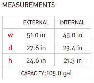 Measurements of the Borneo Storage Box