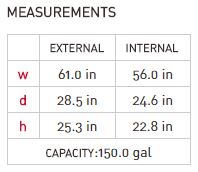 Rockwood Deck Box Measurements