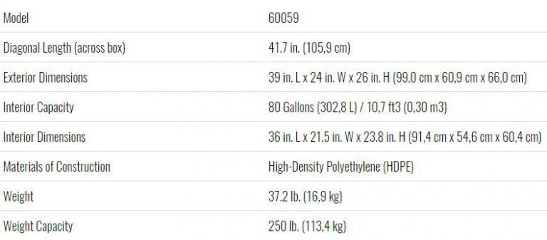 Lifetime 80 Gallon Deck Box Measurements