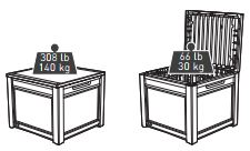 Seating Weight & Internal Weight Capacity