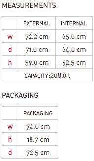 Keter Storage Cube Measurements