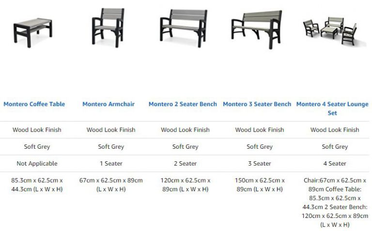 Montero Furniture Measurements