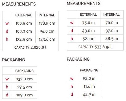 Grande-Store Measurements