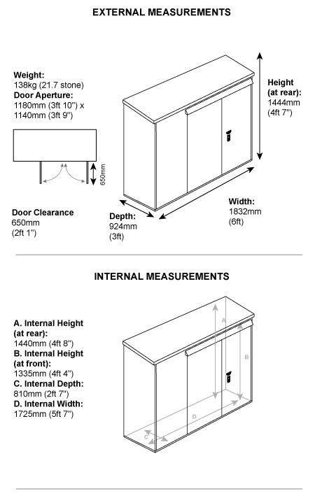 Annexe 3-Bike Store Measurements