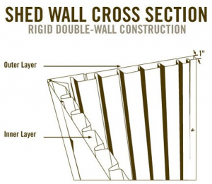 Double-walled Fascia Panels